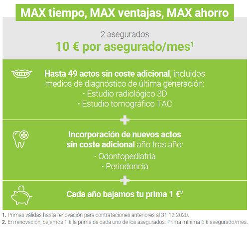 Adeslas Parque Lisboa Alcorcon Adeslas Dental MAX Ventajas